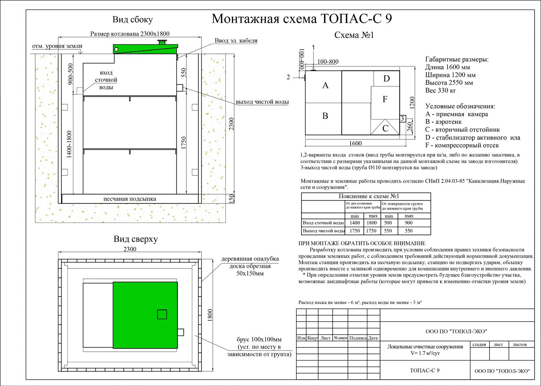 ТОПАС-С 9